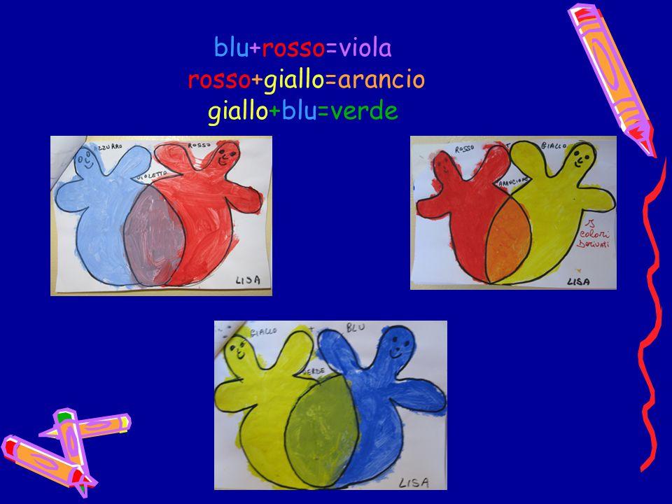 blu+rosso=viola rosso+giallo=arancio giallo+blu=verde