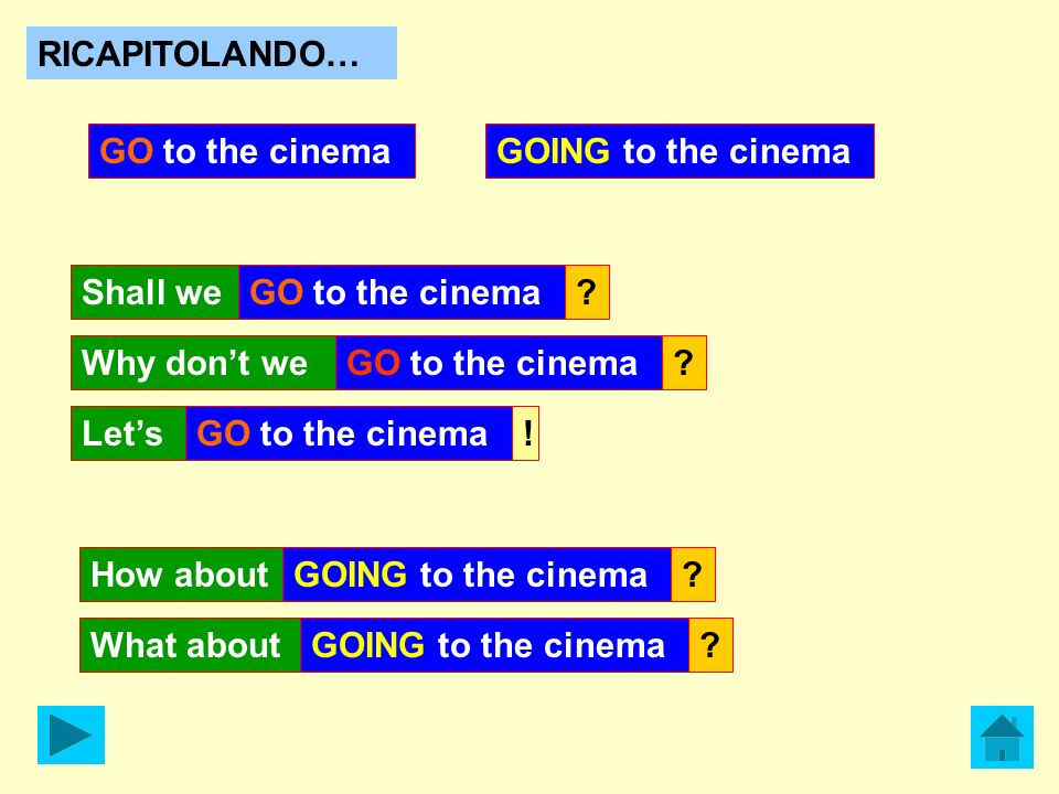 RICAPITOLANDO… GO to the cinema. GOING to the cinema. Shall we. GO to the cinema. Why don't we.