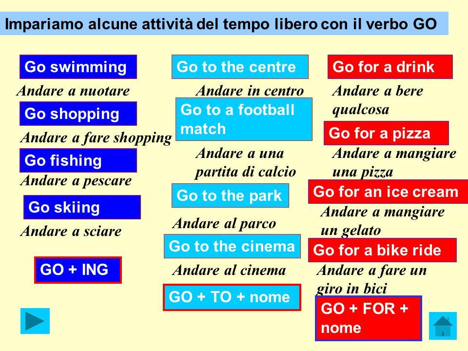 Impariamo alcune attività del tempo libero con il verbo GO