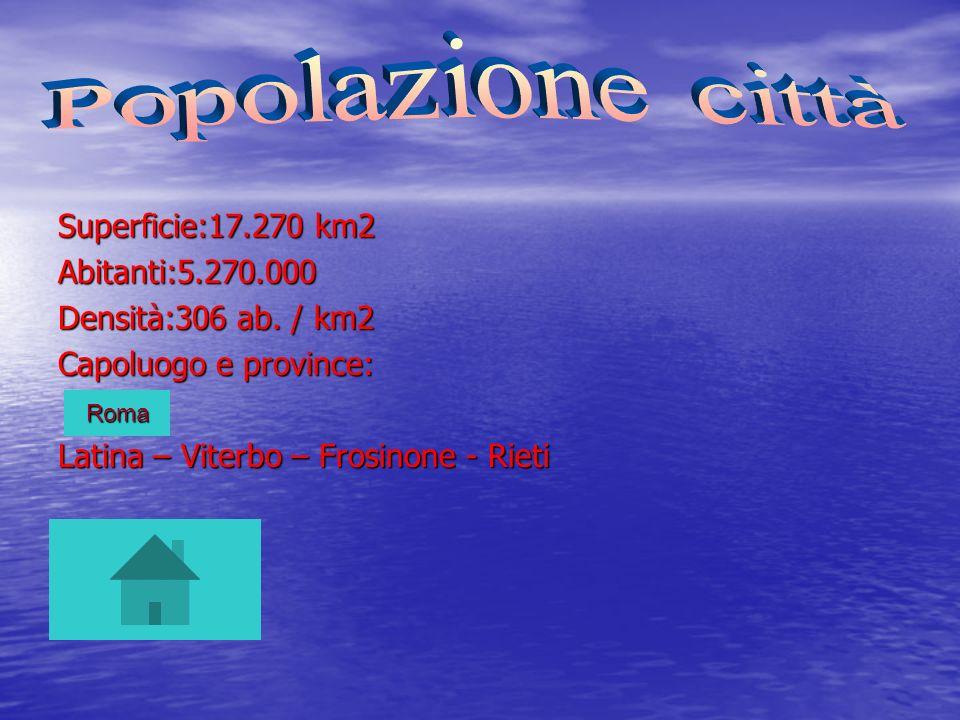 Popolazione città Superficie:17.270 km2 Abitanti:5.270.000