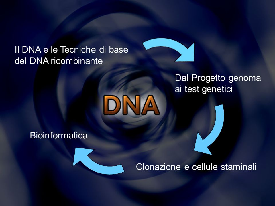 Il DNA e le Tecniche di base