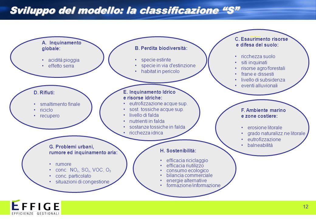 Sviluppo del modello: la classificazione S