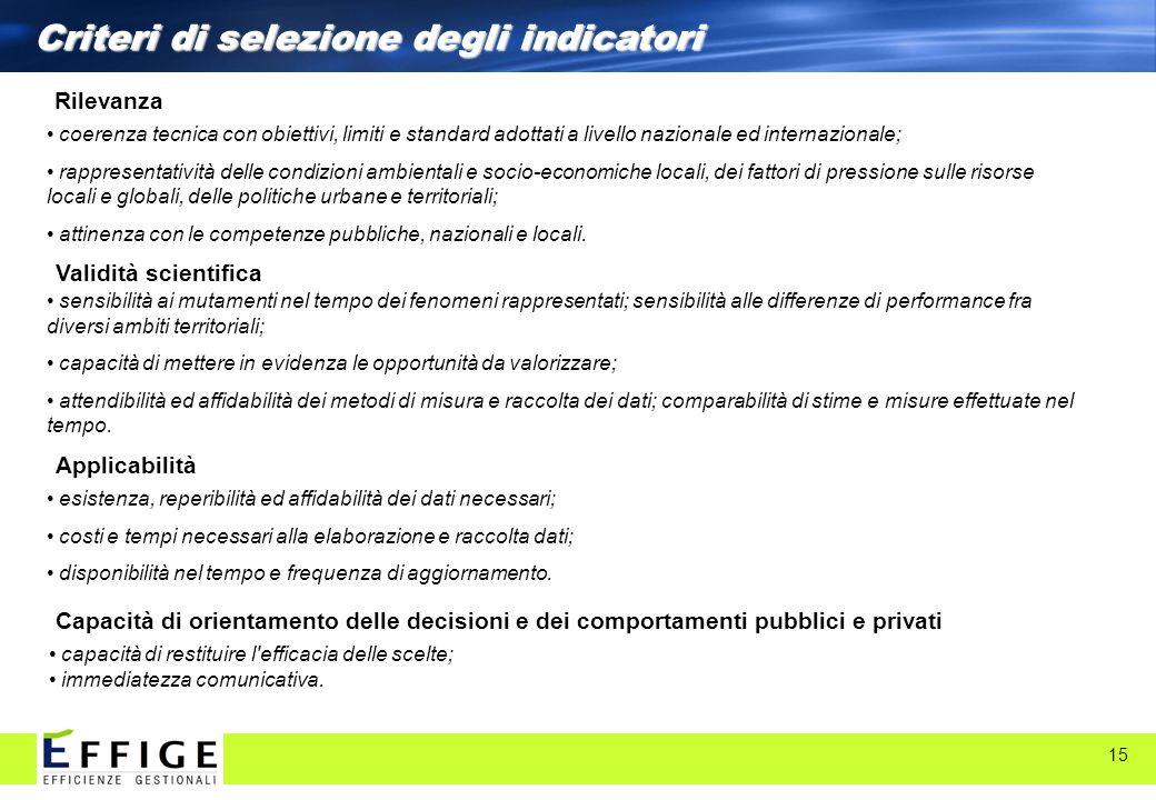 Criteri di selezione degli indicatori