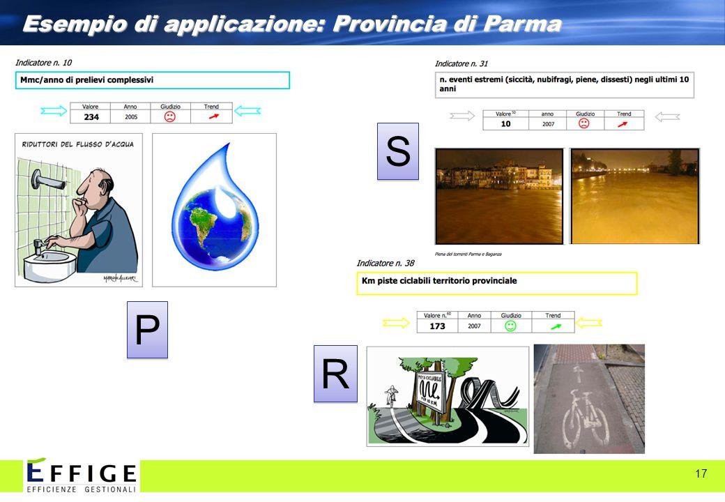 Esempio di applicazione: Provincia di Parma