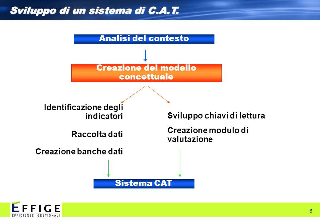 Sviluppo di un sistema di C.A.T.