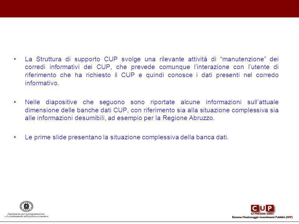 La Struttura di supporto CUP svolge una rilevante attività di manutenzione dei corredi informativi dei CUP, che prevede comunque l'interazione con l'utente di riferimento che ha richiesto il CUP e quindi conosce i dati presenti nel corredo informativo.