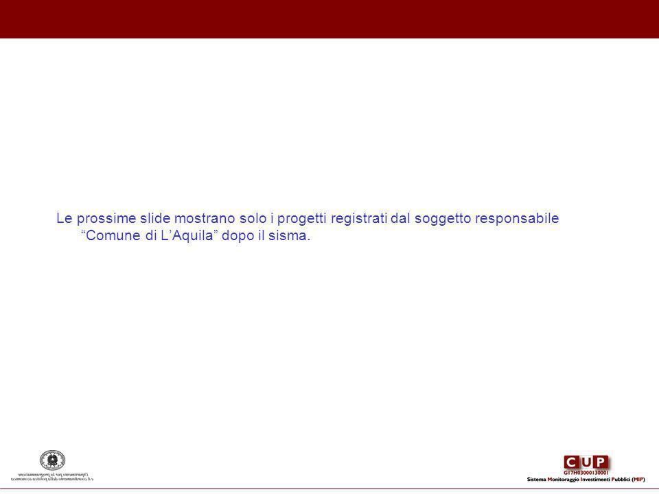 Le prossime slide mostrano solo i progetti registrati dal soggetto responsabile Comune di L'Aquila dopo il sisma.