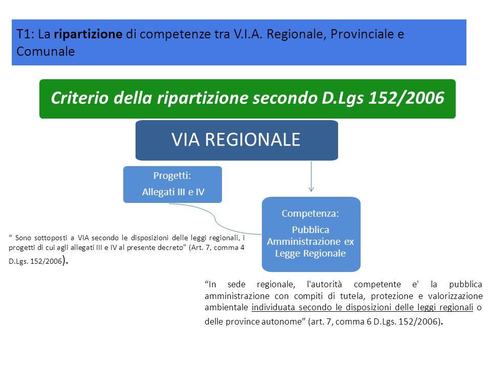 Criterio della ripartizione secondo D.Lgs 152/2006