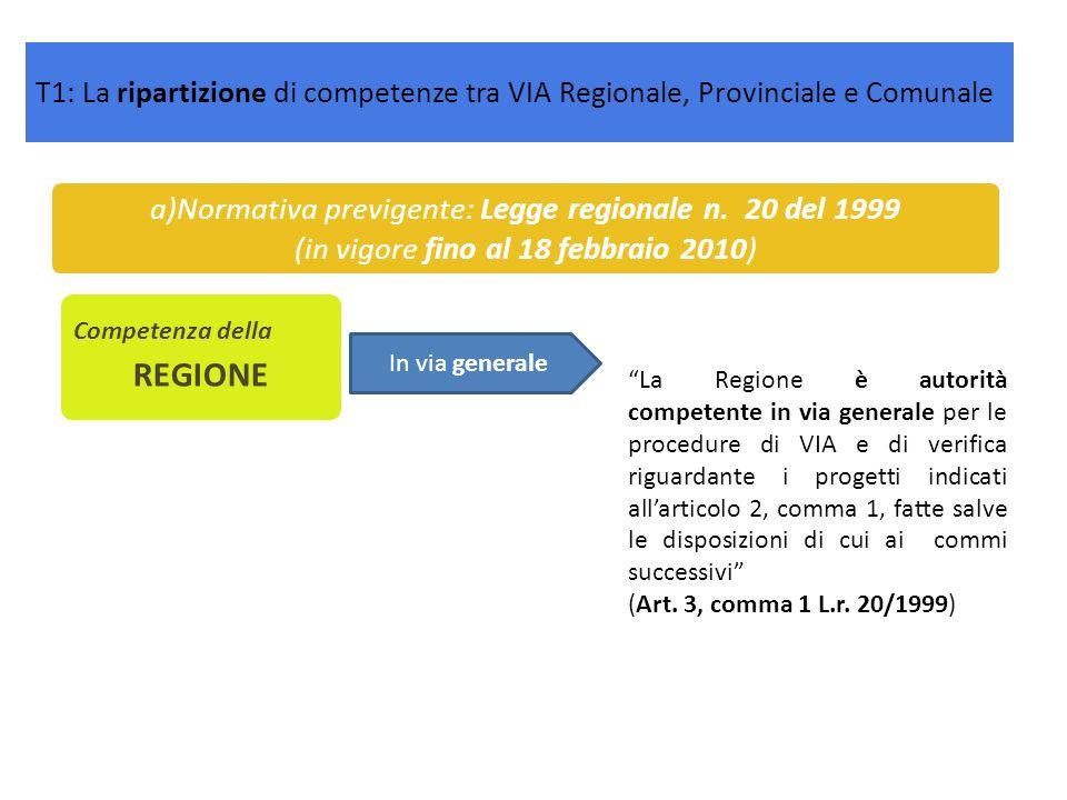 REGIONE a)Normativa previgente: Legge regionale n. 20 del 1999