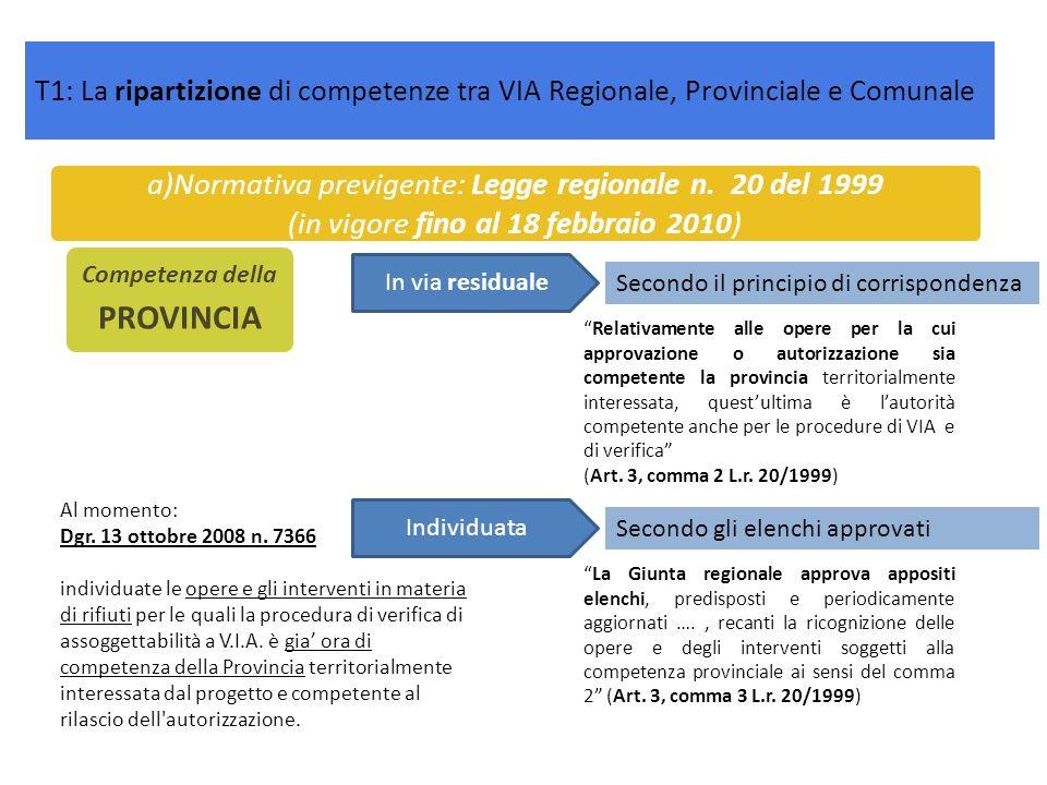 PROVINCIA a)Normativa previgente: Legge regionale n. 20 del 1999