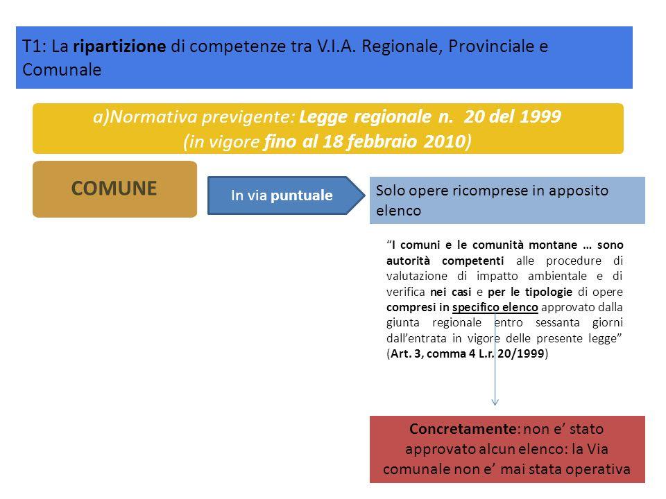 COMUNE a)Normativa previgente: Legge regionale n. 20 del 1999