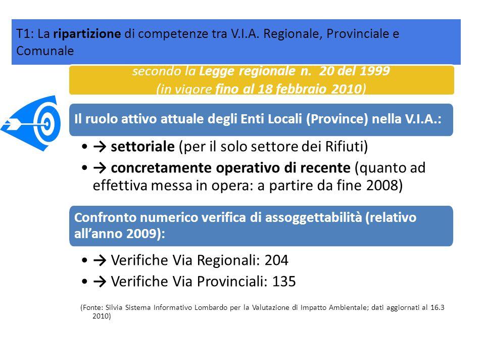 → settoriale (per il solo settore dei Rifiuti)