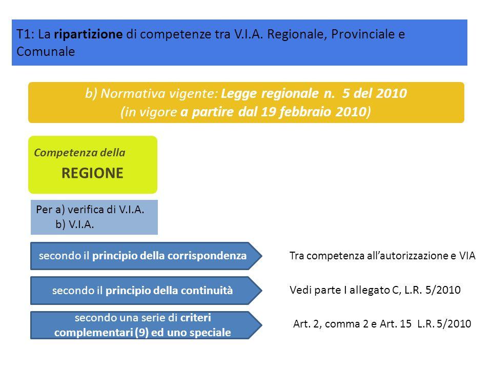 REGIONE b) Normativa vigente: Legge regionale n. 5 del 2010