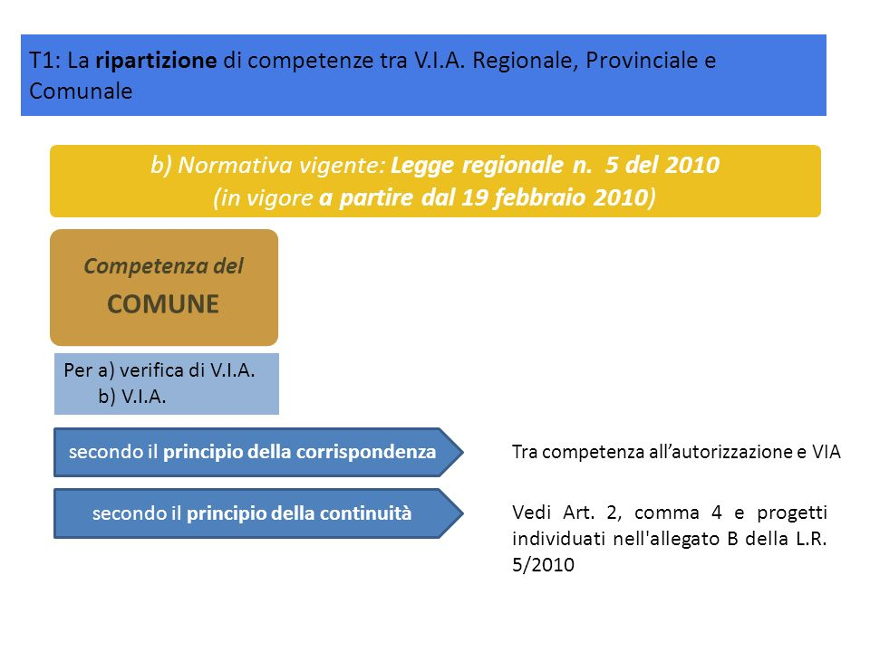 COMUNE b) Normativa vigente: Legge regionale n. 5 del 2010