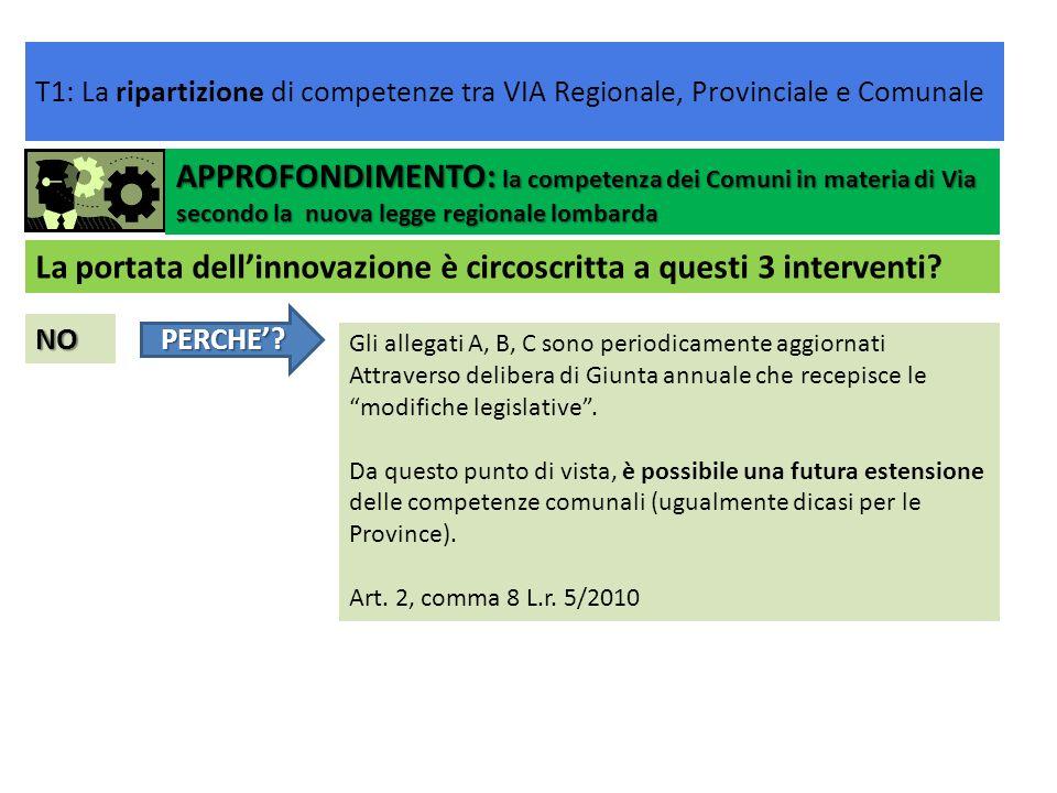 La portata dell'innovazione è circoscritta a questi 3 interventi