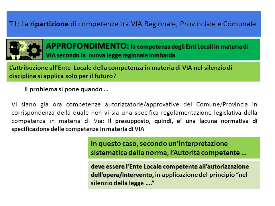 T1: La ripartizione di competenze tra VIA Regionale, Provinciale e Comunale