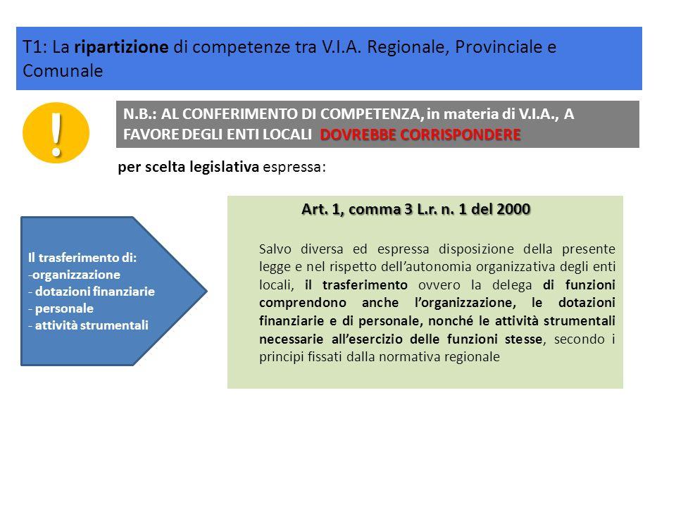 T1: La ripartizione di competenze tra V. I. A
