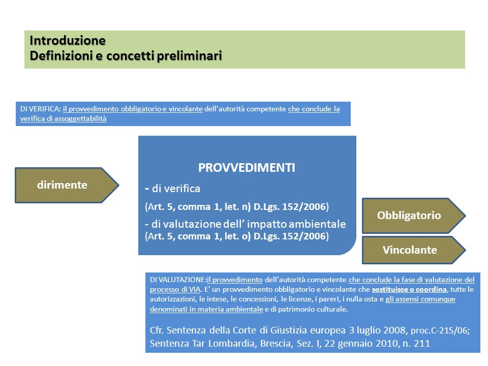 Introduzione Definizioni e concetti preliminari