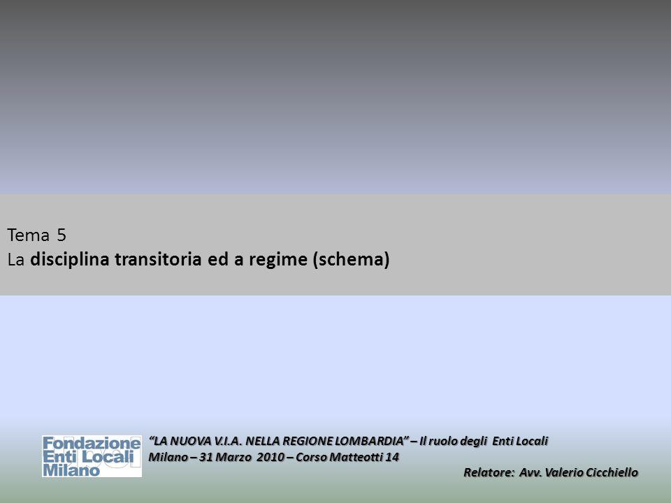 La disciplina transitoria ed a regime (schema)