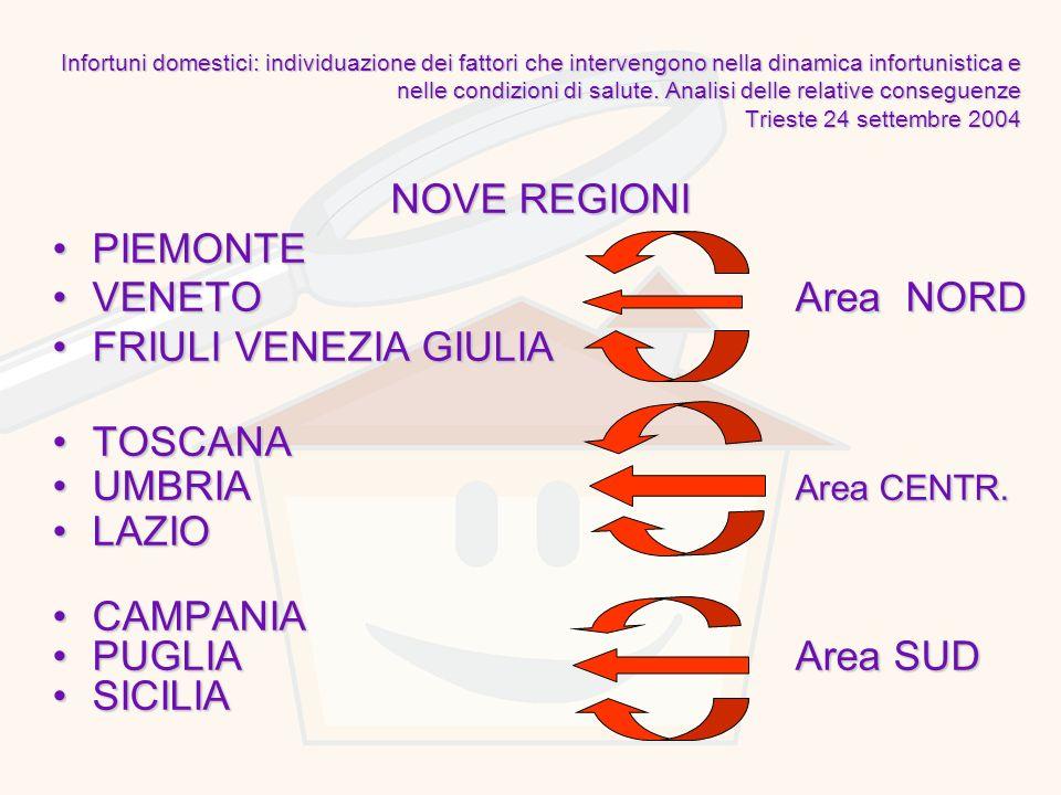 NOVE REGIONI PIEMONTE VENETO Area NORD FRIULI VENEZIA GIULIA TOSCANA