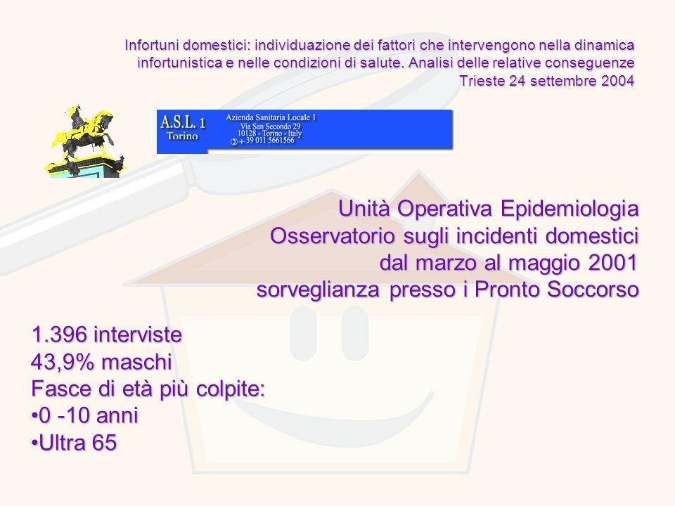 Unità Operativa Epidemiologia Osservatorio sugli incidenti domestici