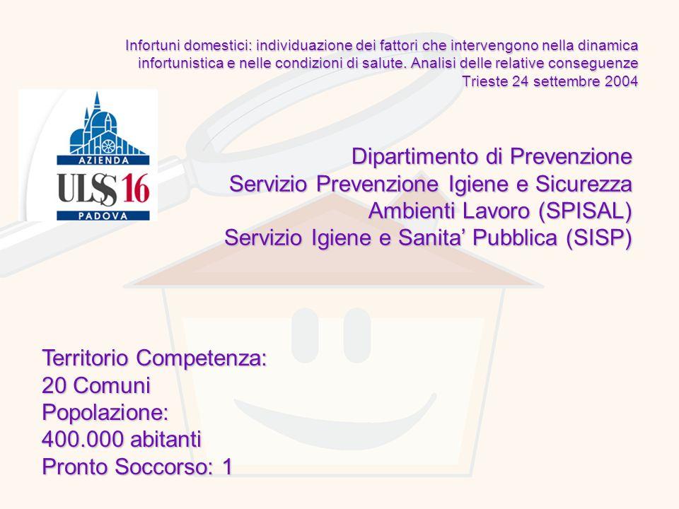 Dipartimento di Prevenzione