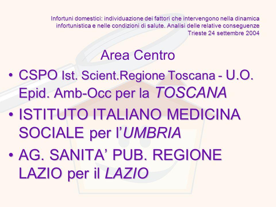 ISTITUTO ITALIANO MEDICINA SOCIALE per l'UMBRIA