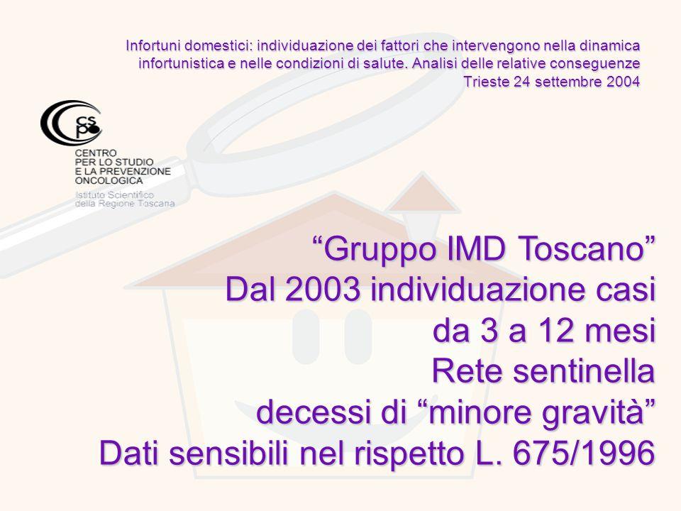 Dal 2003 individuazione casi da 3 a 12 mesi Rete sentinella