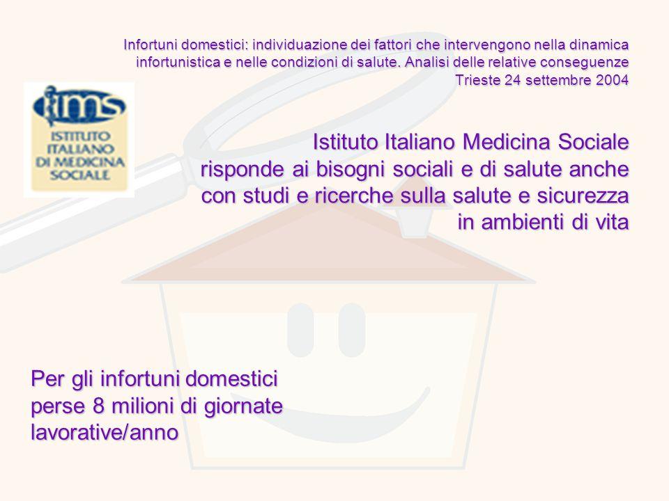 Istituto Italiano Medicina Sociale