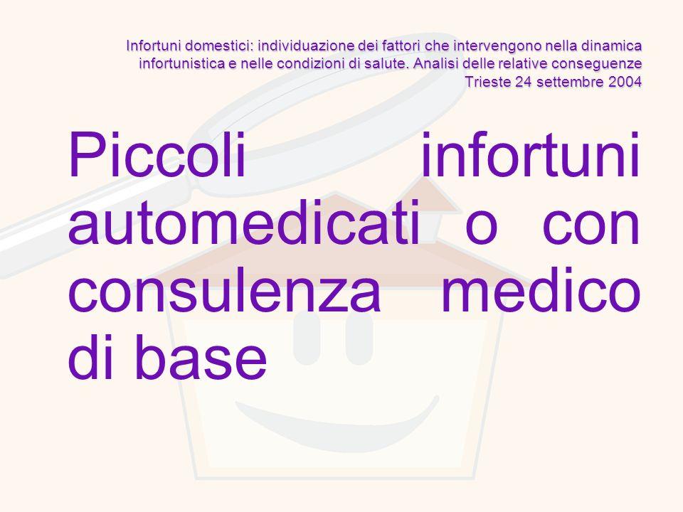 Piccoli infortuni automedicati o con consulenza medico di base