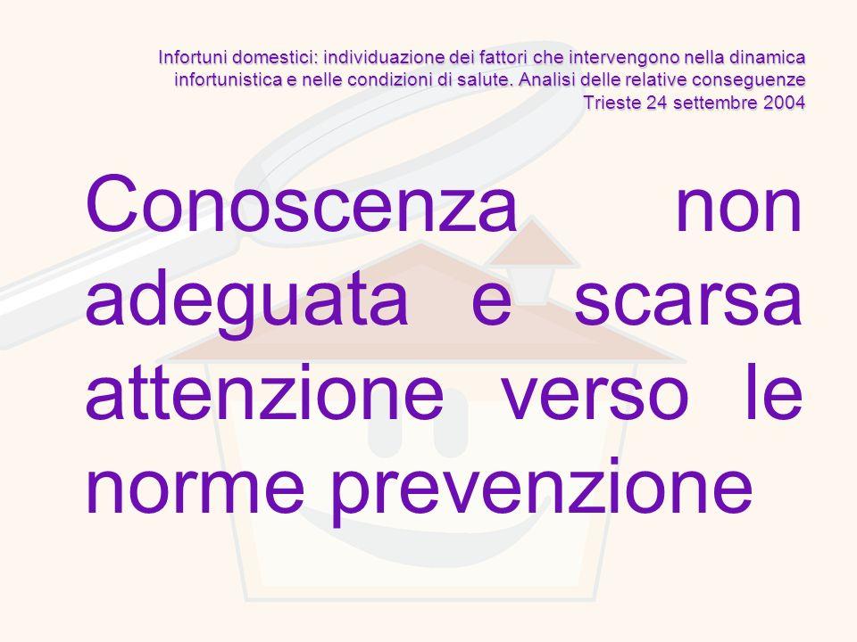 Conoscenza non adeguata e scarsa attenzione verso le norme prevenzione