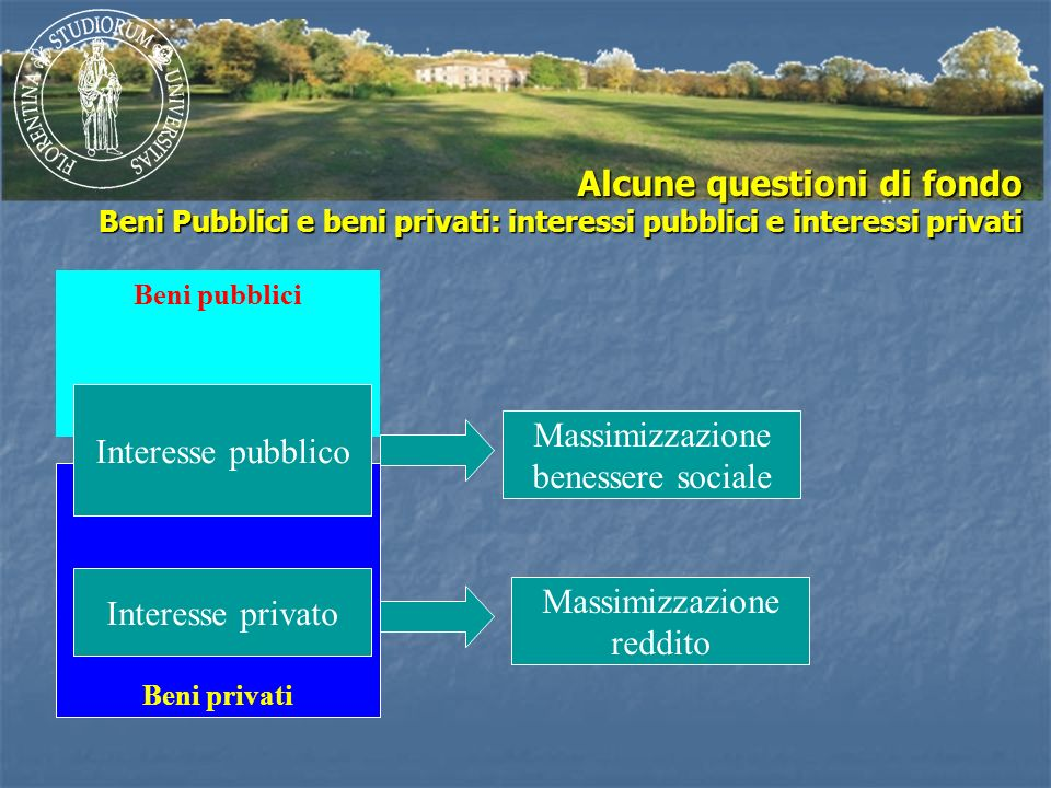 Alcune questioni di fondo Beni Pubblici e beni privati: interessi pubblici e interessi privati