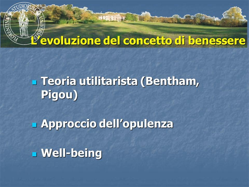 L'evoluzione del concetto di benessere