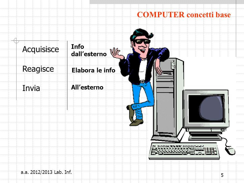 COMPUTER concetti base