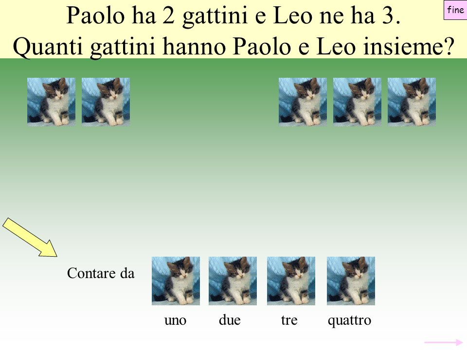 Paolo ha 2 gattini e Leo ne ha 3
