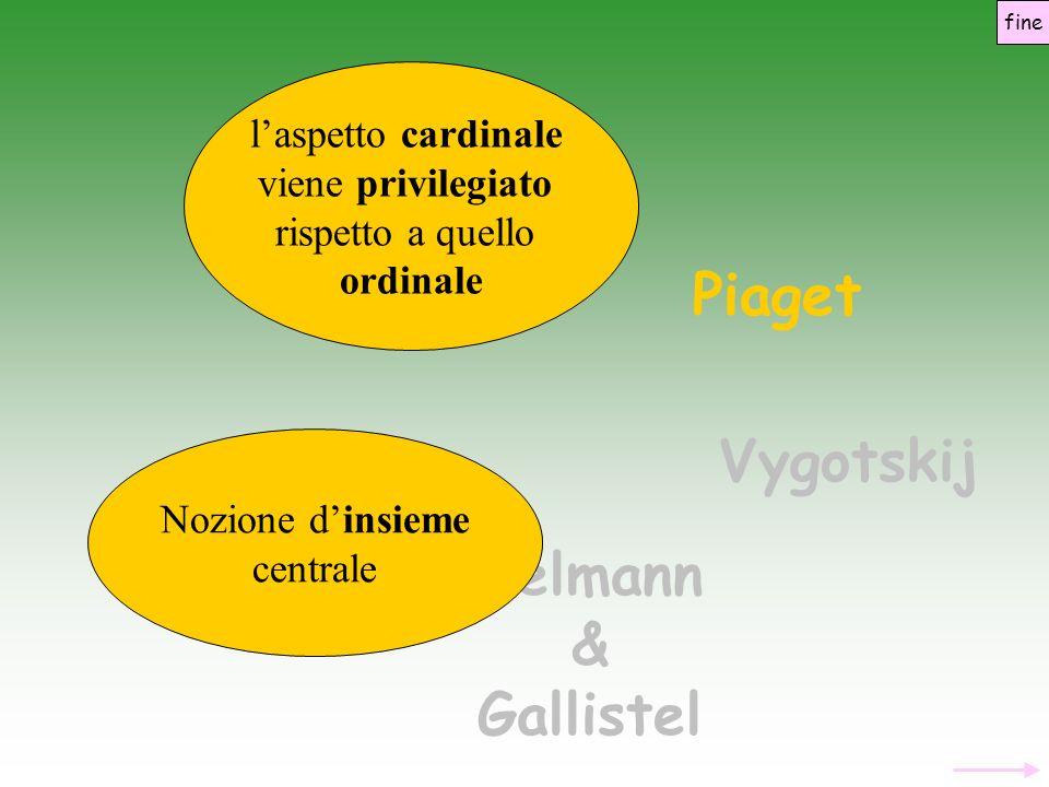 Piaget Vygotskij Gelmann & Gallistel l'aspetto cardinale