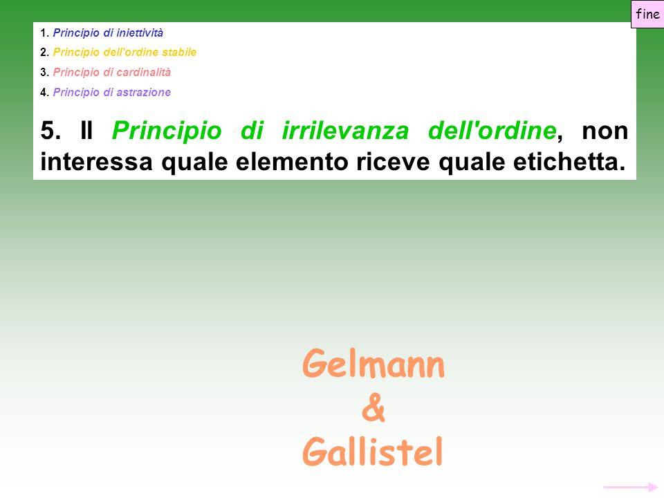 fine 1. Principio di iniettività. 2. Principio dell ordine stabile. 3. Principio di cardinalità. 4. Principio di astrazione.