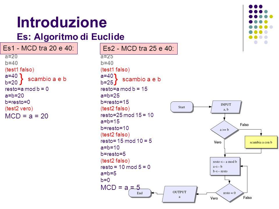 Introduzione Es: Algoritmo di Euclide