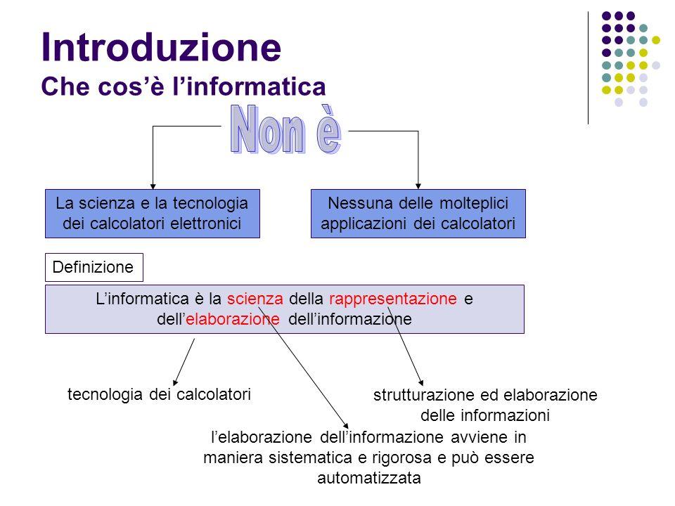 Introduzione Che cos'è l'informatica