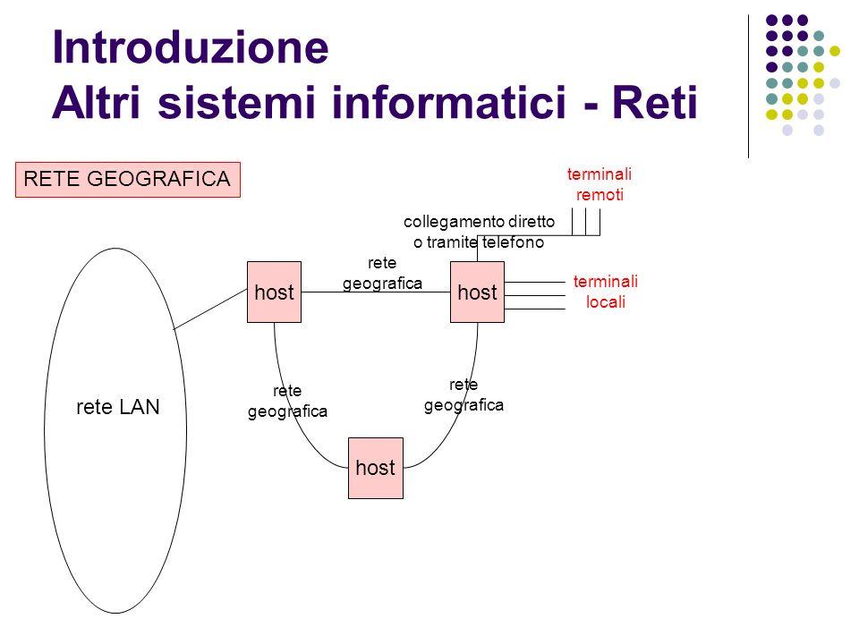 Introduzione Altri sistemi informatici - Reti