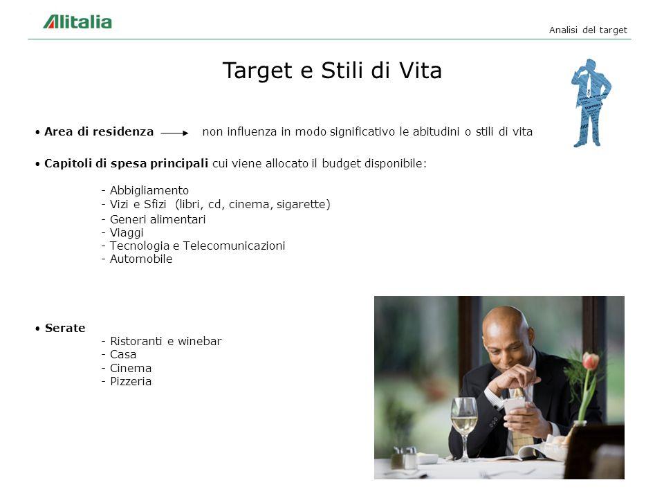 Analisi del target Target e Stili di Vita. Area di residenza non influenza in modo significativo le abitudini o stili di vita.