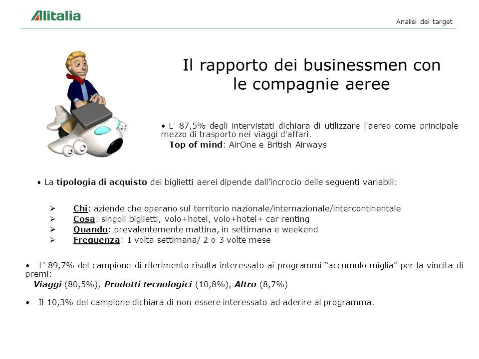 Il rapporto dei businessmen con le compagnie aeree