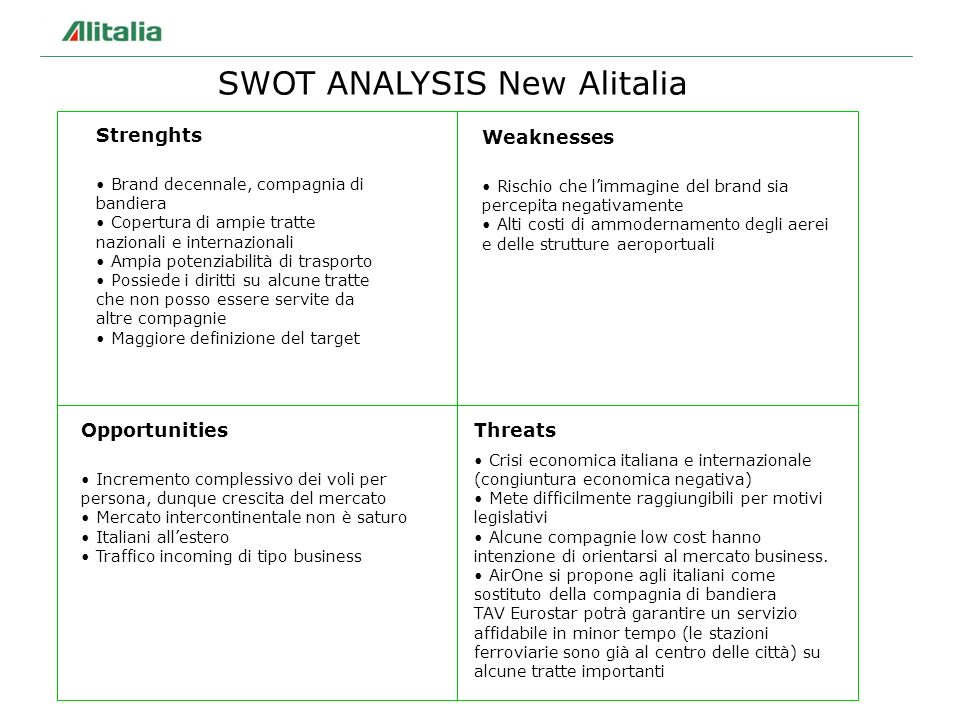 SWOT ANALYSIS New Alitalia