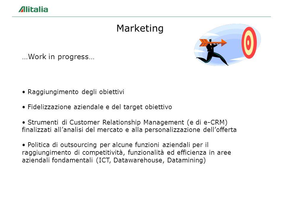 Marketing …Work in progress… Raggiungimento degli obiettivi