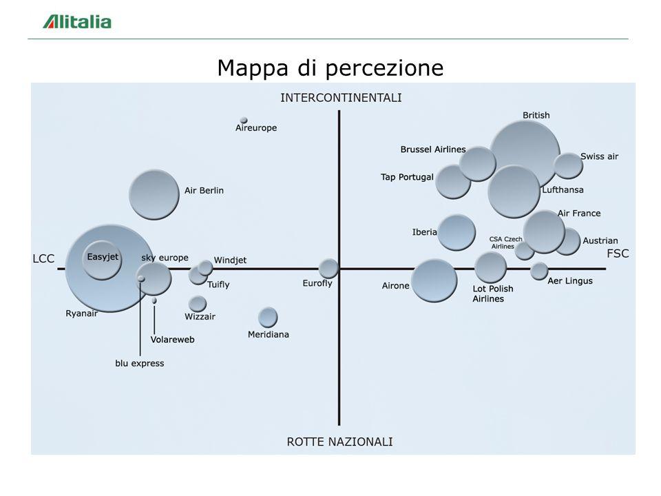 Mappa di percezione 5