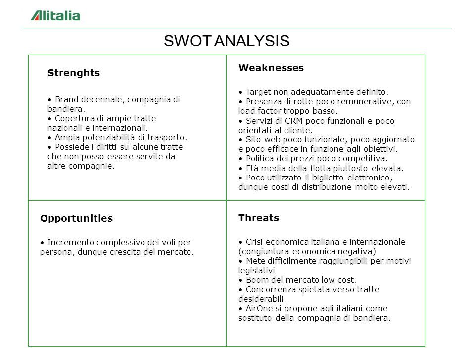 SWOT ANALYSIS Weaknesses Strenghts Opportunities Threats