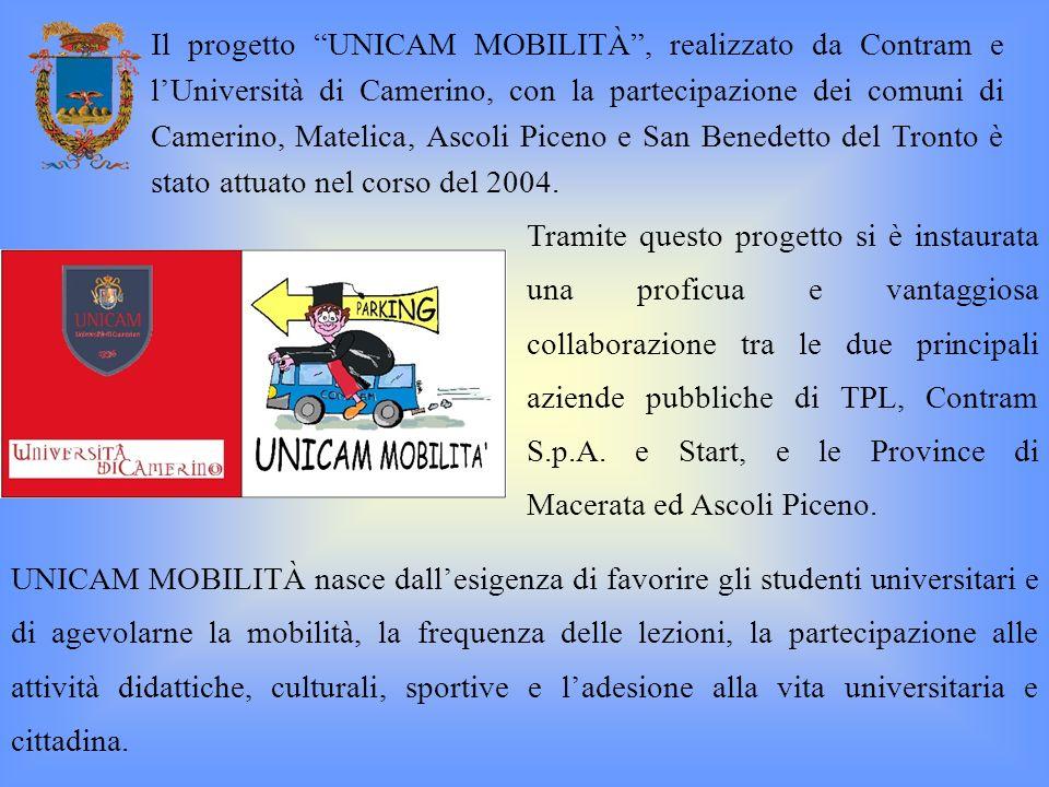 Il progetto UNICAM MOBILITÀ , realizzato da Contram e l'Università di Camerino, con la partecipazione dei comuni di Camerino, Matelica, Ascoli Piceno e San Benedetto del Tronto è stato attuato nel corso del 2004.