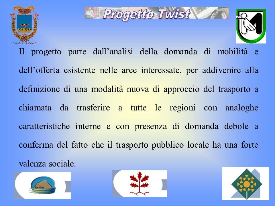 Progetto Twist