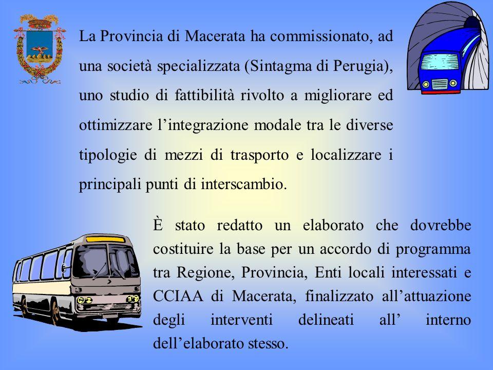 La Provincia di Macerata ha commissionato, ad una società specializzata (Sintagma di Perugia), uno studio di fattibilità rivolto a migliorare ed ottimizzare l'integrazione modale tra le diverse tipologie di mezzi di trasporto e localizzare i principali punti di interscambio.