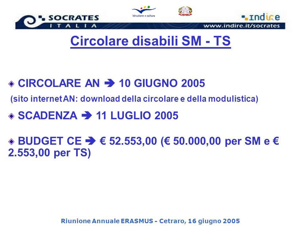 Circolare disabili SM - TS